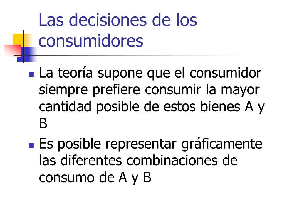 Las decisiones de los consumidores