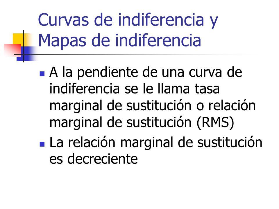 Curvas de indiferencia y Mapas de indiferencia