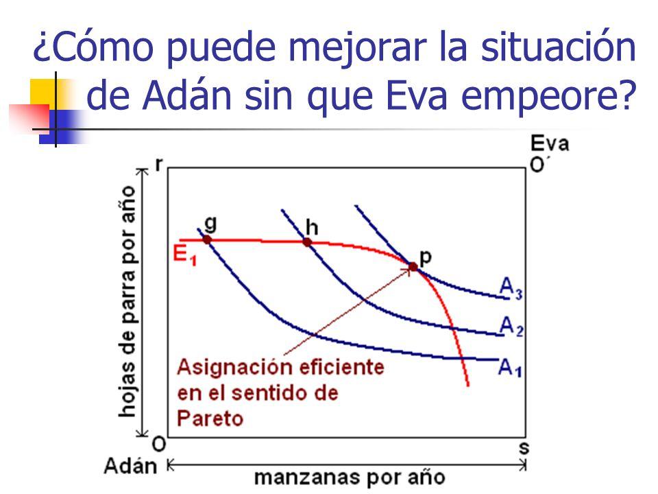 ¿Cómo puede mejorar la situación de Adán sin que Eva empeore