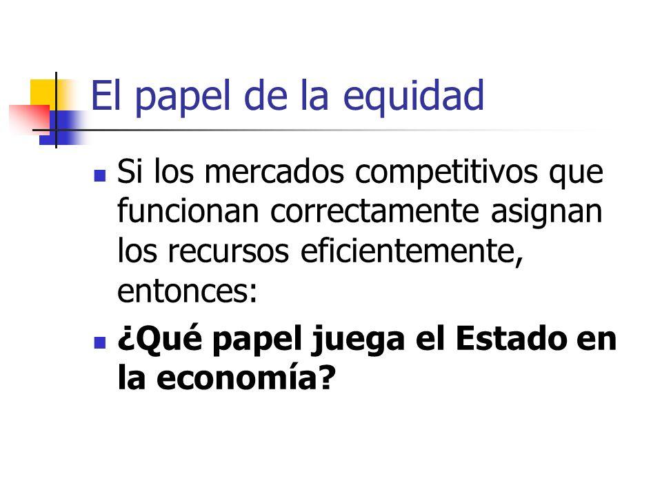 El papel de la equidad Si los mercados competitivos que funcionan correctamente asignan los recursos eficientemente, entonces: