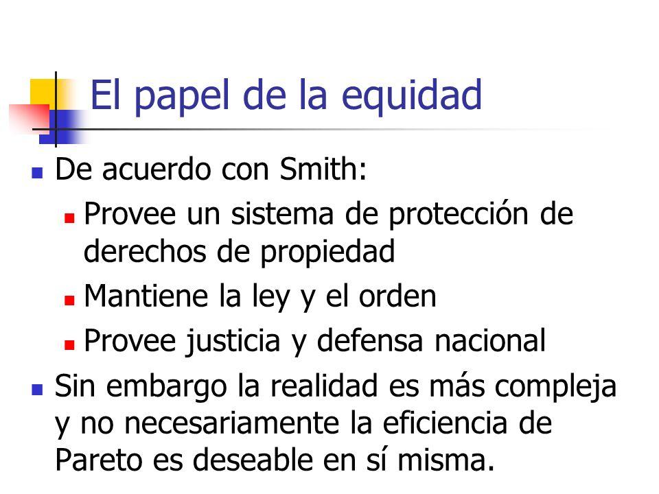 El papel de la equidad De acuerdo con Smith: