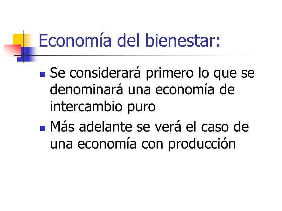 Economía del bienestar: