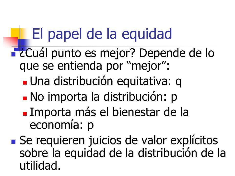 El papel de la equidad ¿Cuál punto es mejor Depende de lo que se entienda por mejor : Una distribución equitativa: q.