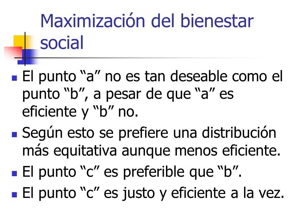 Maximización del bienestar social