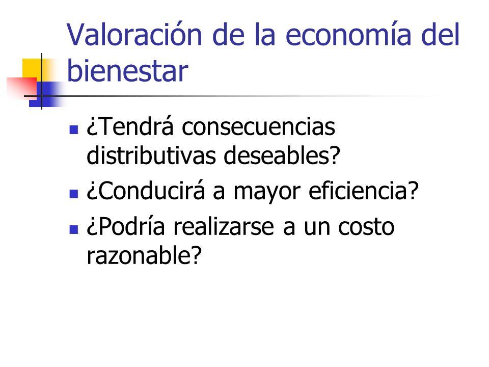 Valoración de la economía del bienestar