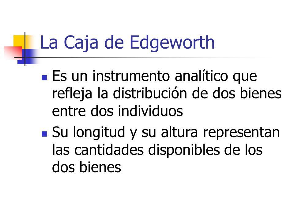 La Caja de Edgeworth Es un instrumento analítico que refleja la distribución de dos bienes entre dos individuos.