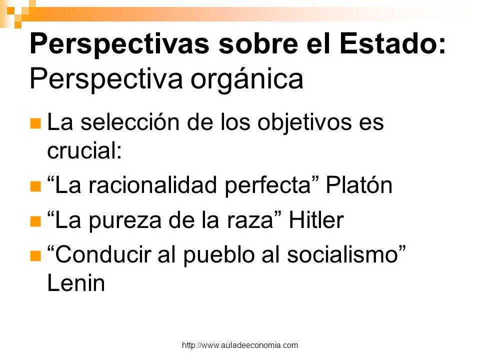 Perspectivas sobre el Estado: Perspectiva orgánica