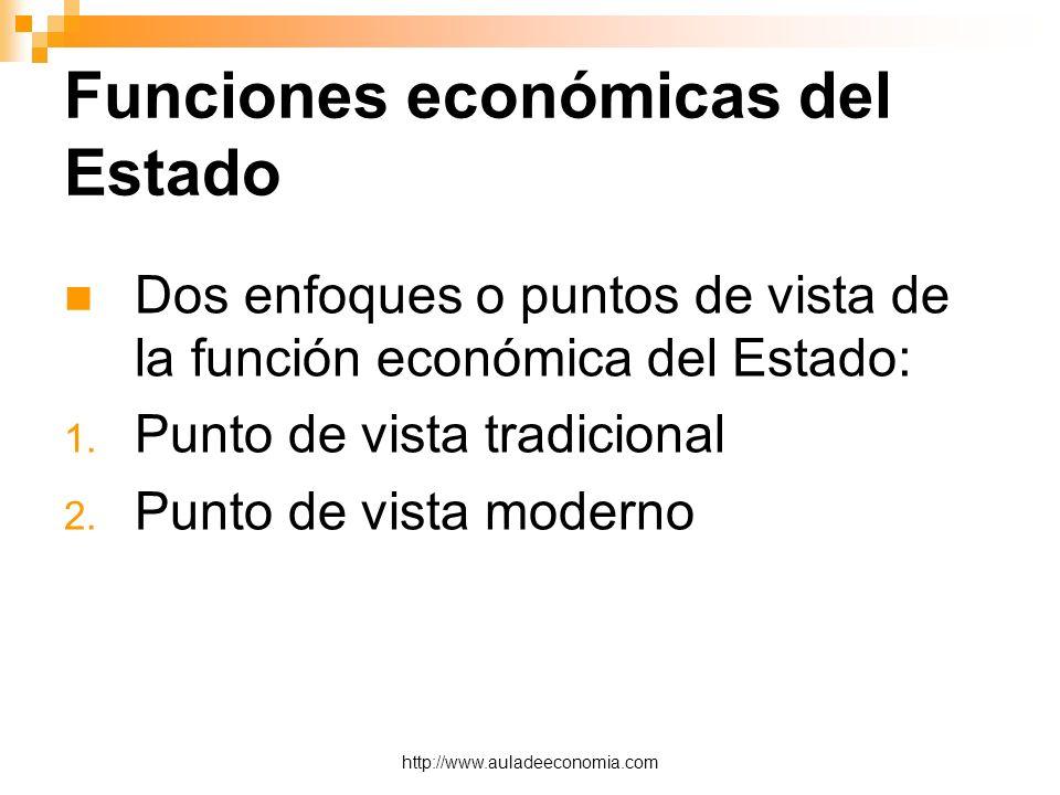 Funciones económicas del Estado