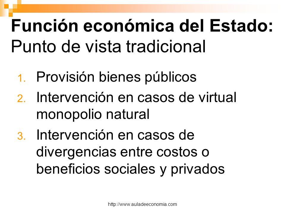 Función económica del Estado: Punto de vista tradicional