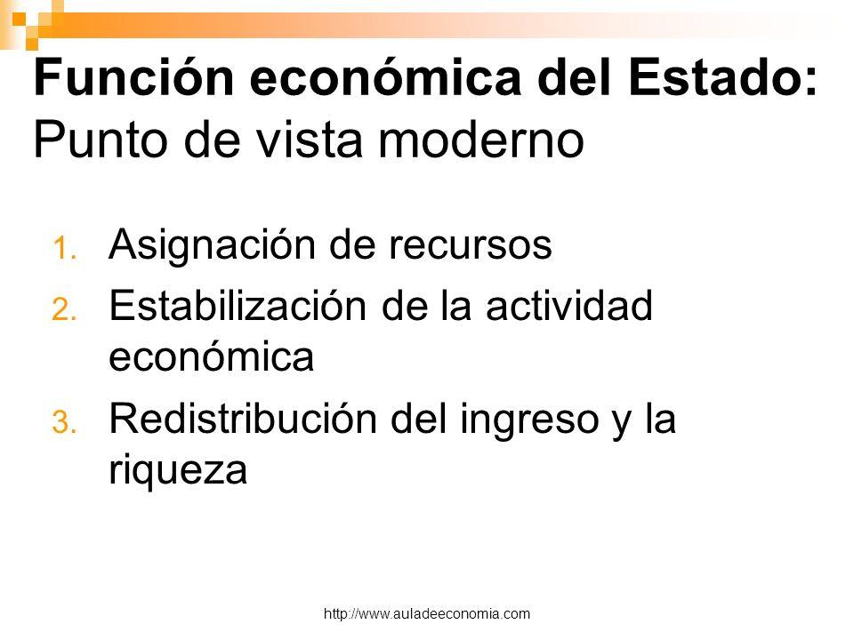 Función económica del Estado: Punto de vista moderno