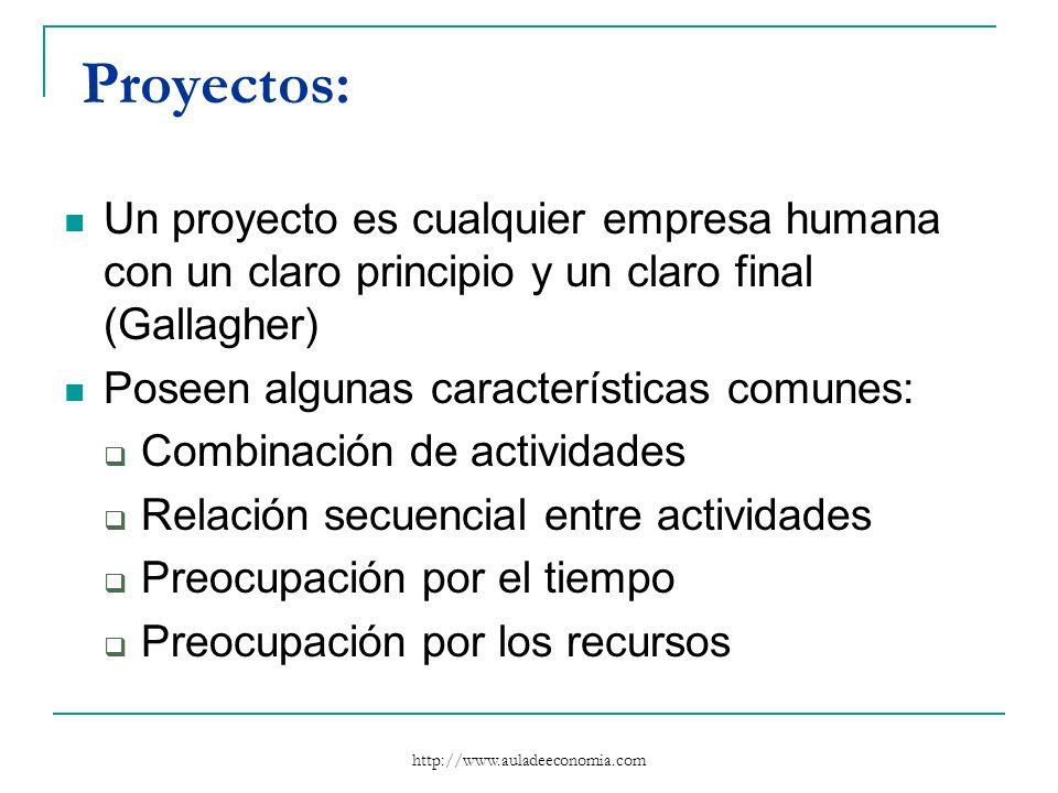 Proyectos: Un proyecto es cualquier empresa humana con un claro principio y un claro final (Gallagher)