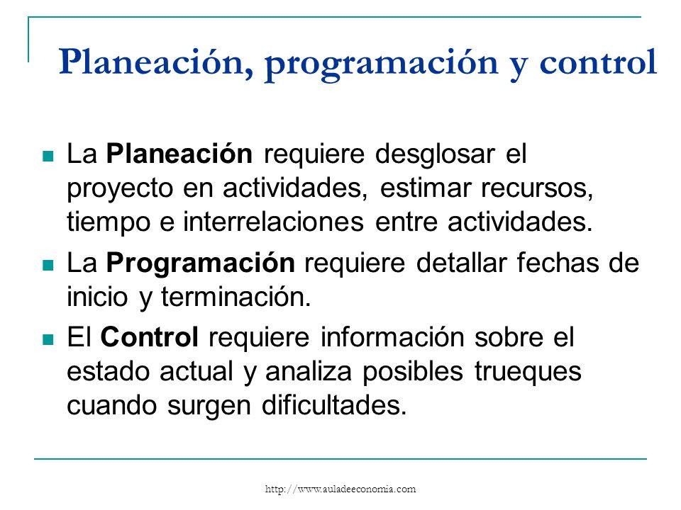Planeación, programación y control