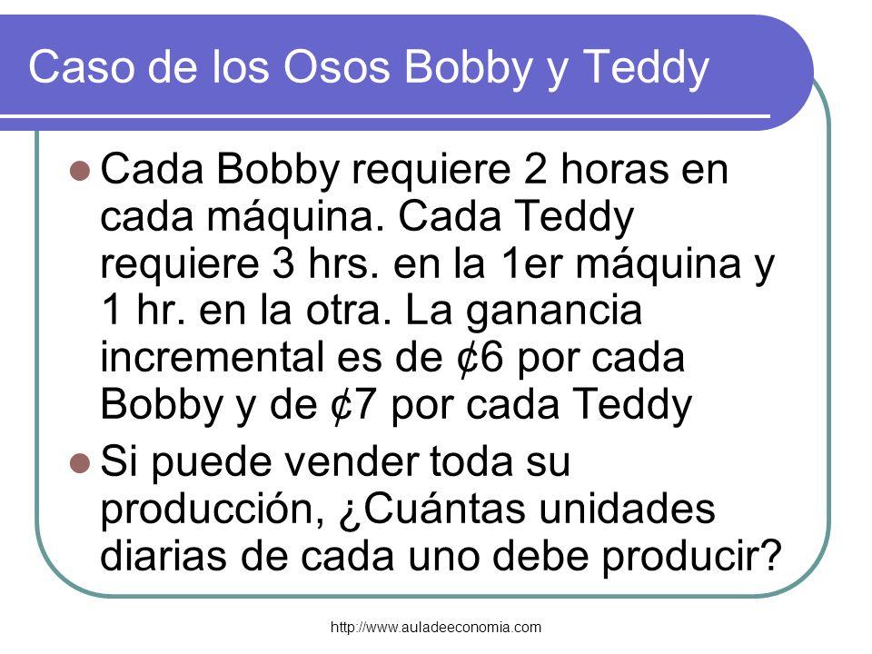 Caso de los Osos Bobby y Teddy