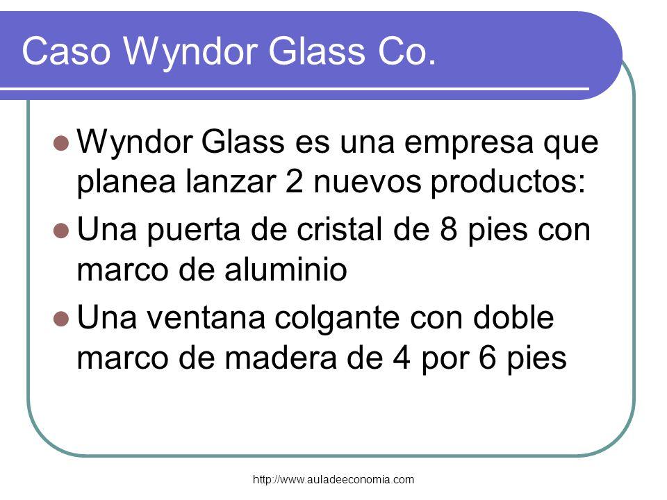 Caso Wyndor Glass Co.Wyndor Glass es una empresa que planea lanzar 2 nuevos productos: Una puerta de cristal de 8 pies con marco de aluminio.