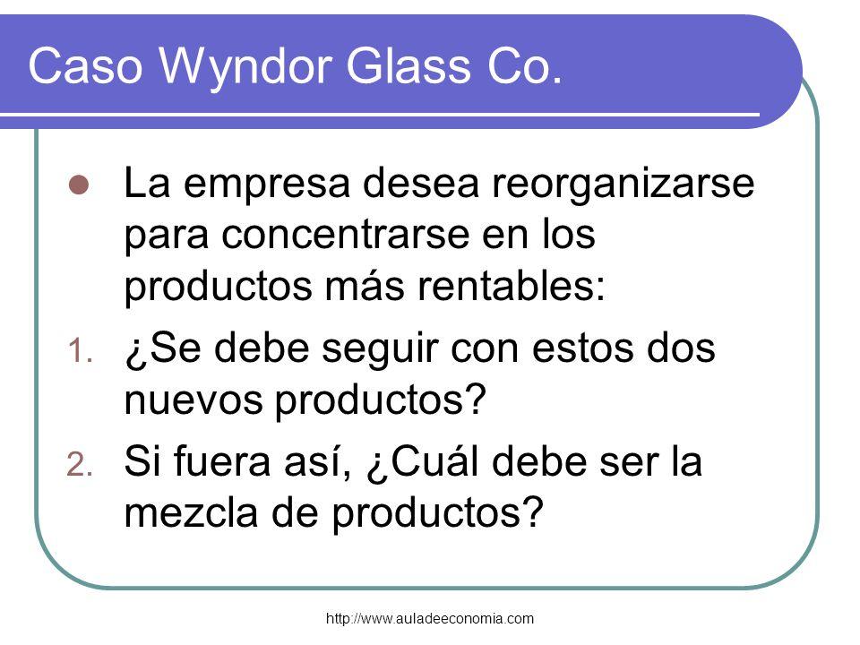 Caso Wyndor Glass Co. La empresa desea reorganizarse para concentrarse en los productos más rentables: