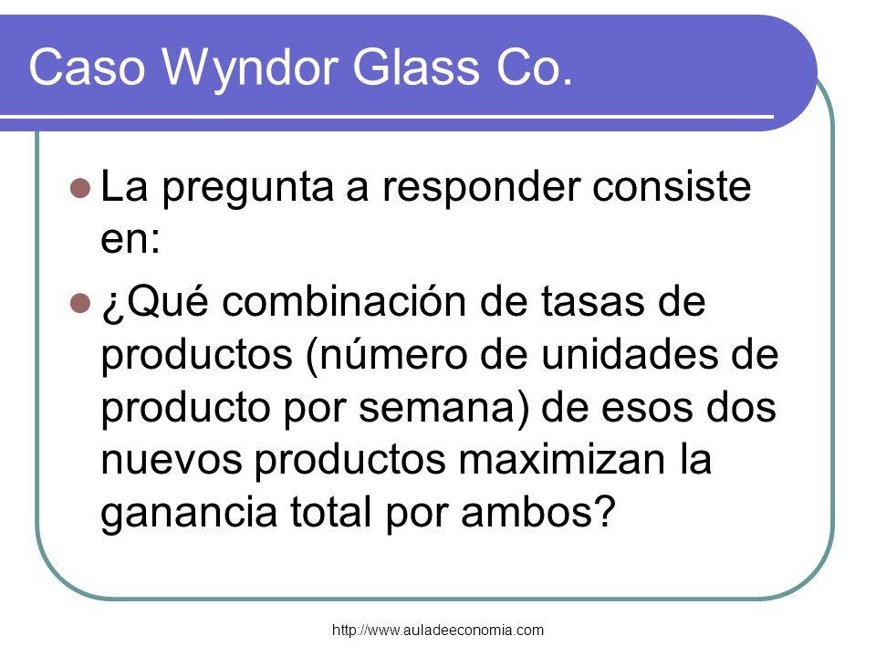 Caso Wyndor Glass Co. La pregunta a responder consiste en: