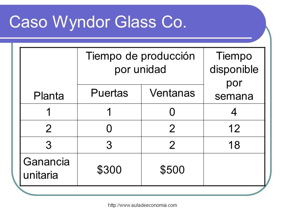 Caso Wyndor Glass Co. Planta Tiempo de producción por unidad