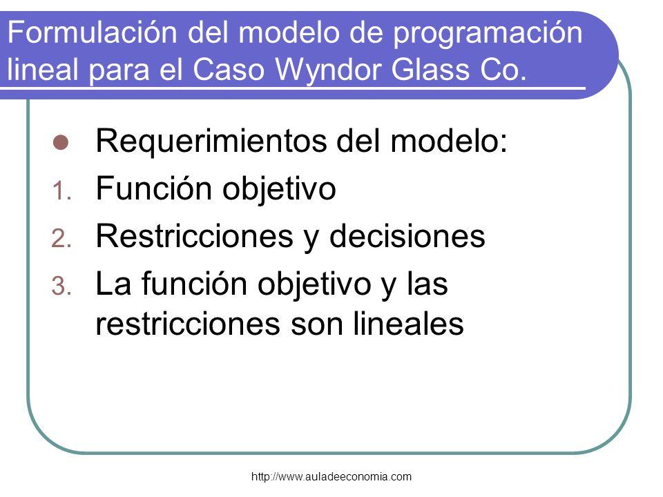 Requerimientos del modelo: Función objetivo Restricciones y decisiones