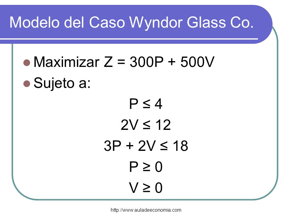 Modelo del Caso Wyndor Glass Co.