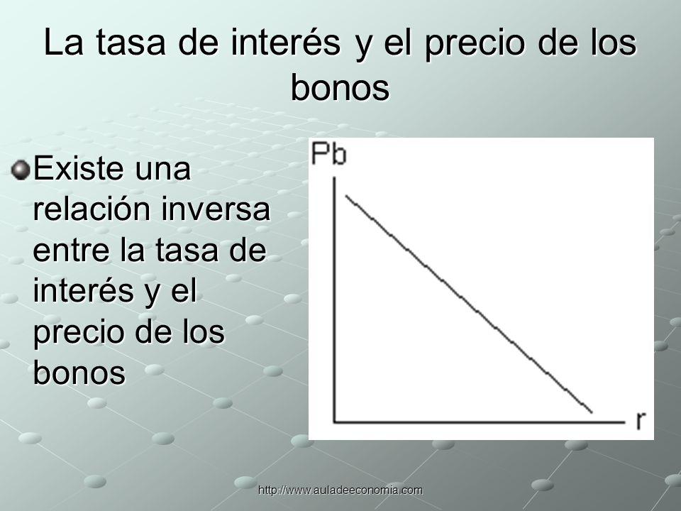 La tasa de interés y el precio de los bonos