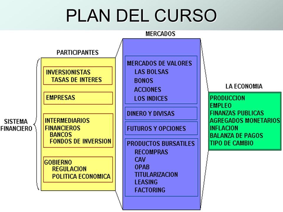 PLAN DEL CURSO http://www.auladeeconomia.com
