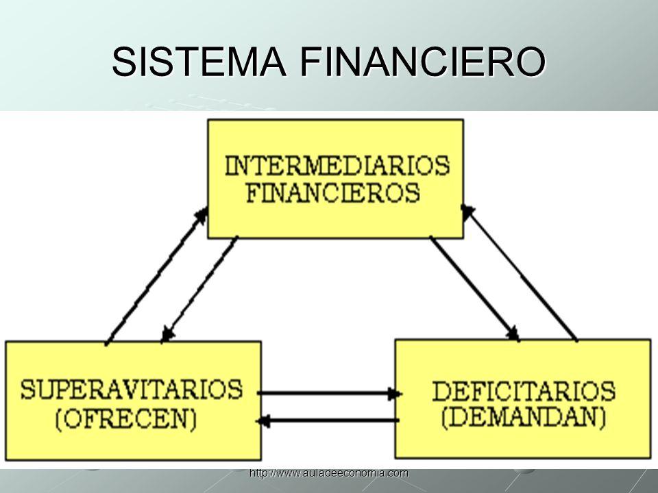 SISTEMA FINANCIERO http://www.auladeeconomia.com
