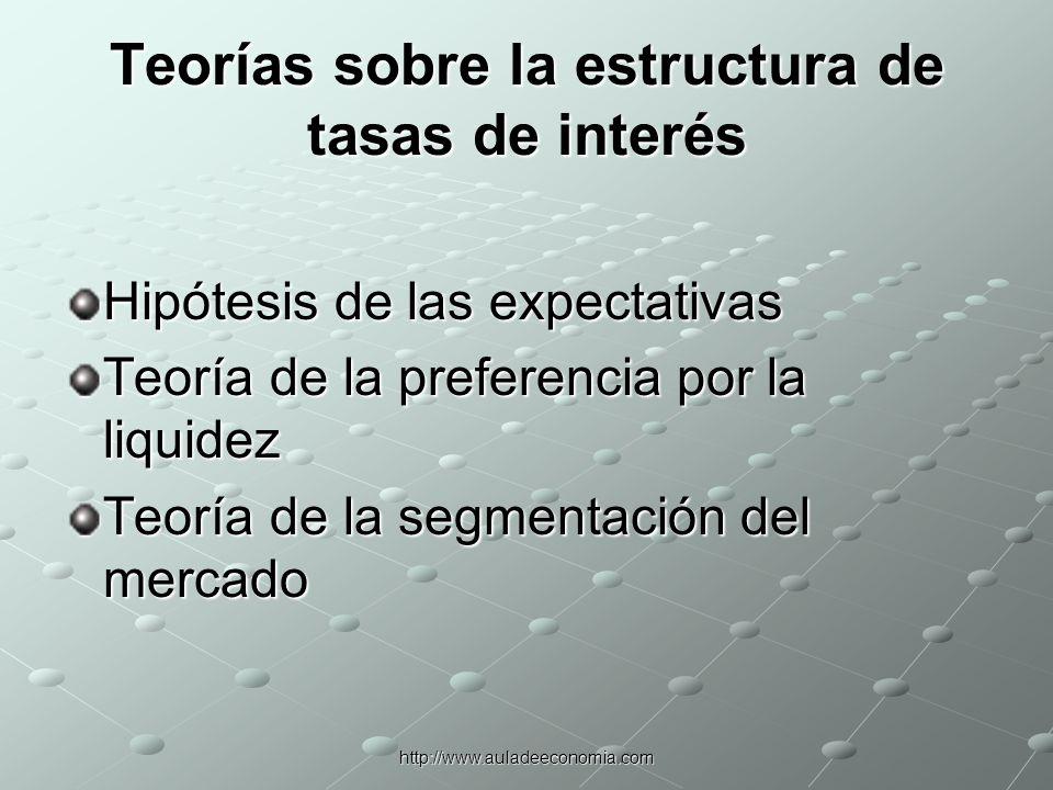 Teorías sobre la estructura de tasas de interés