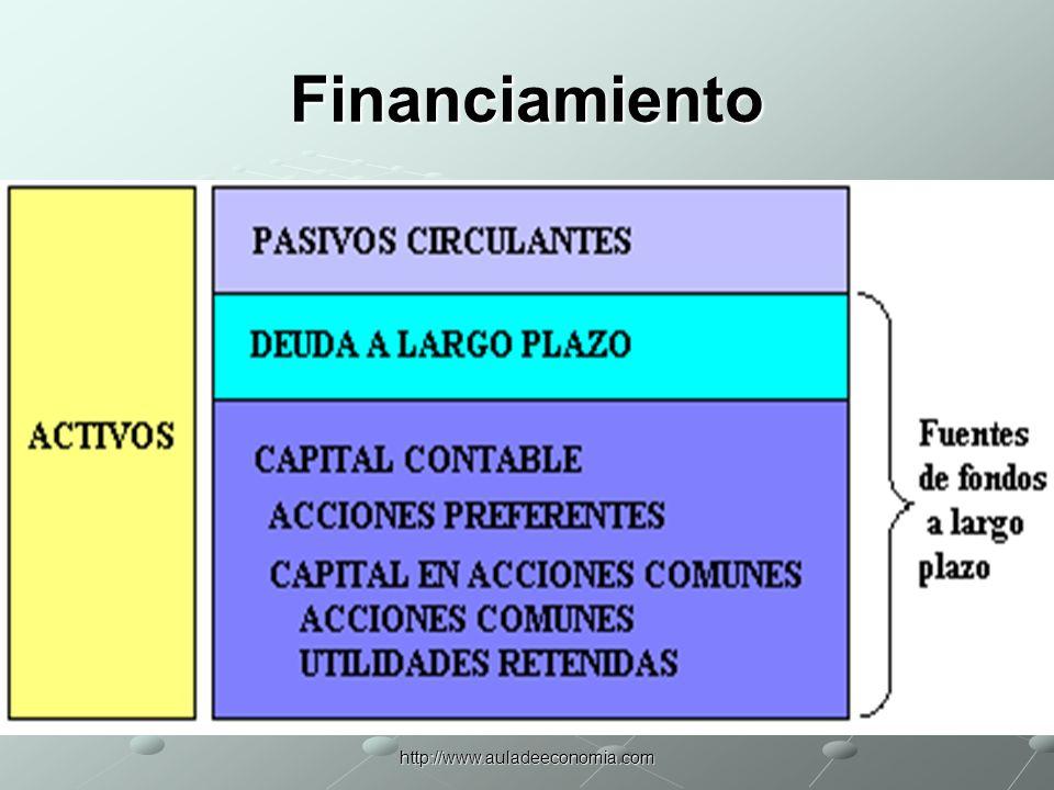 Financiamiento http://www.auladeeconomia.com