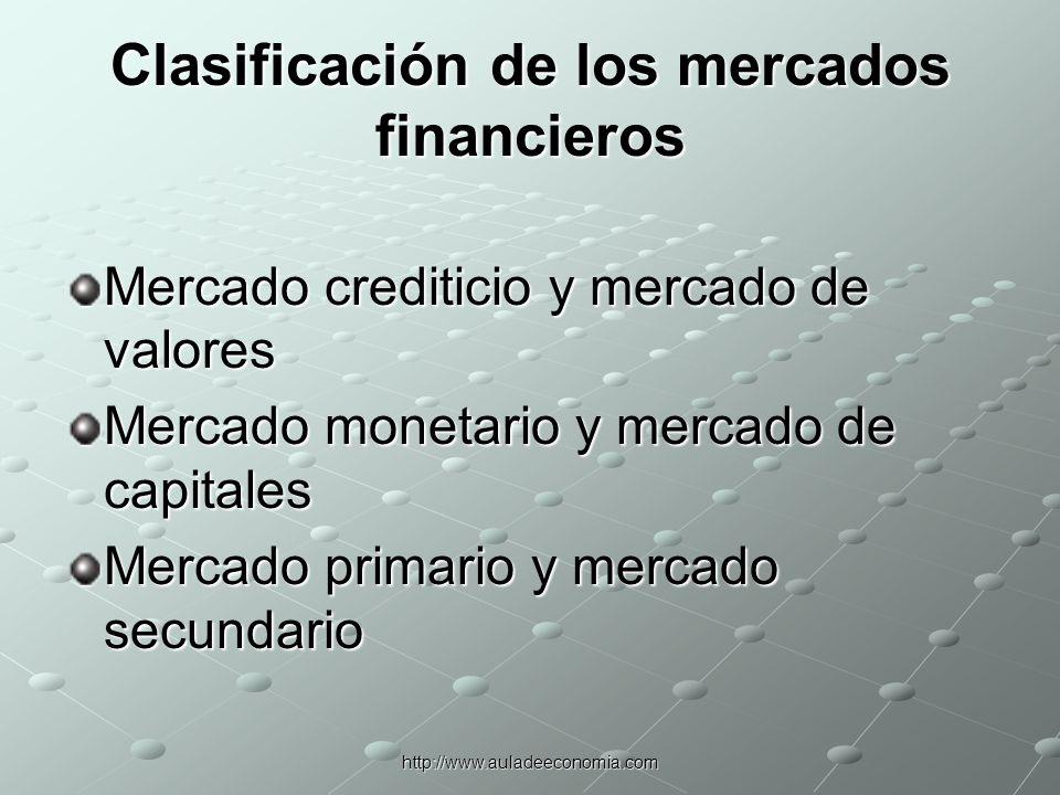 Clasificación de los mercados financieros