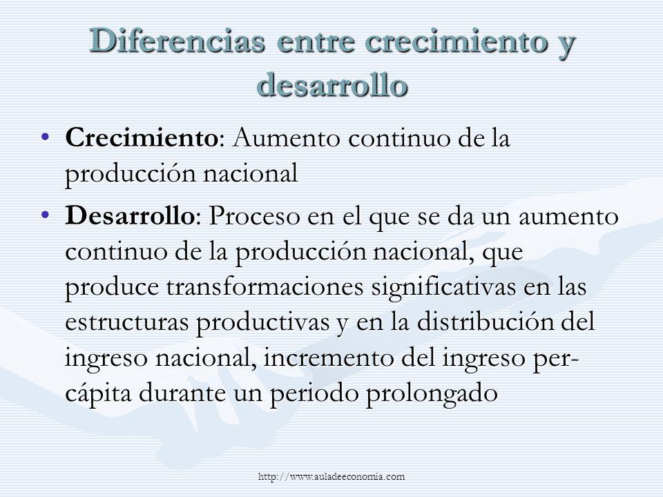 Diferencias entre crecimiento y desarrollo