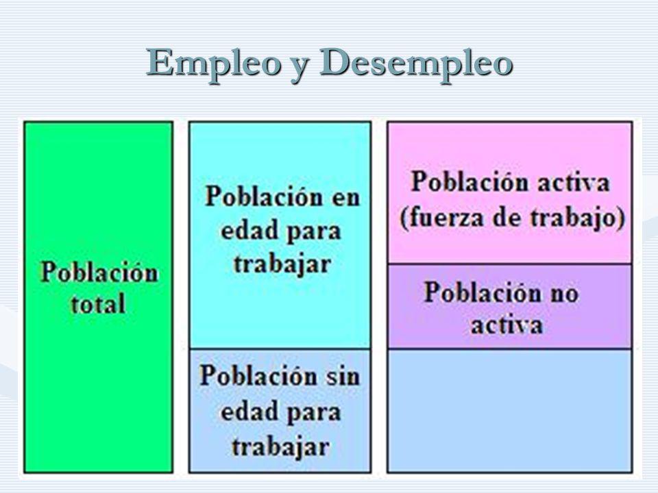 Empleo y Desempleo http://www.auladeeconomia.com