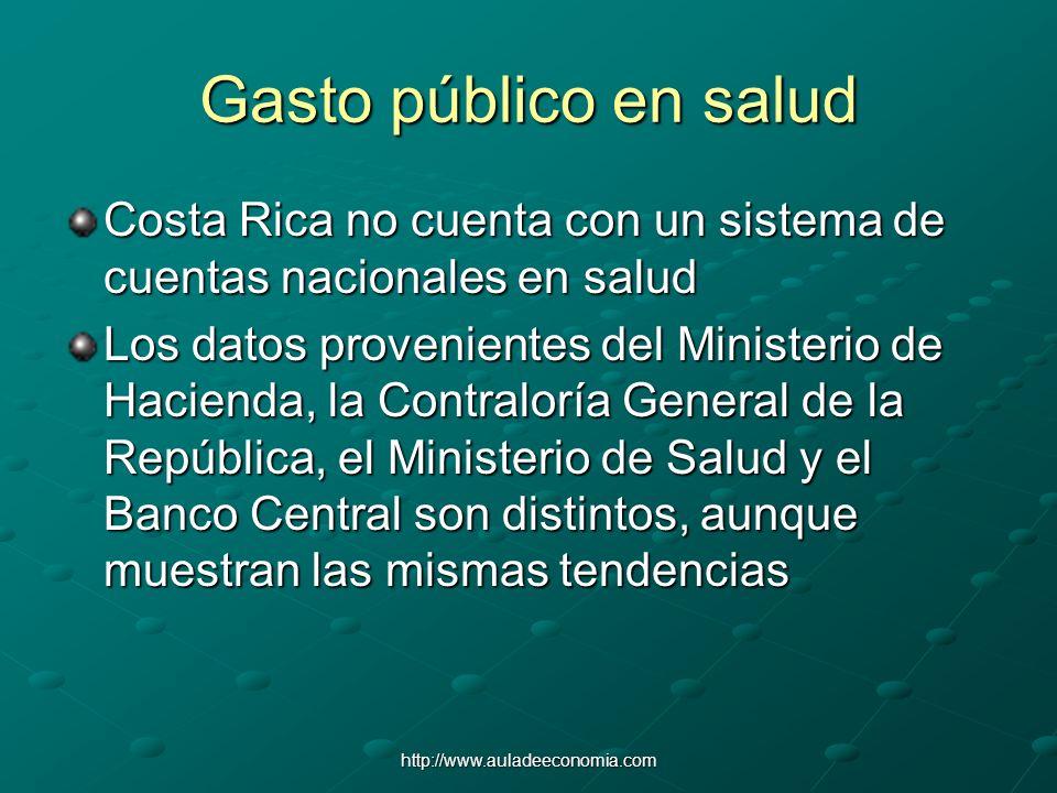 Gasto público en salud Costa Rica no cuenta con un sistema de cuentas nacionales en salud.