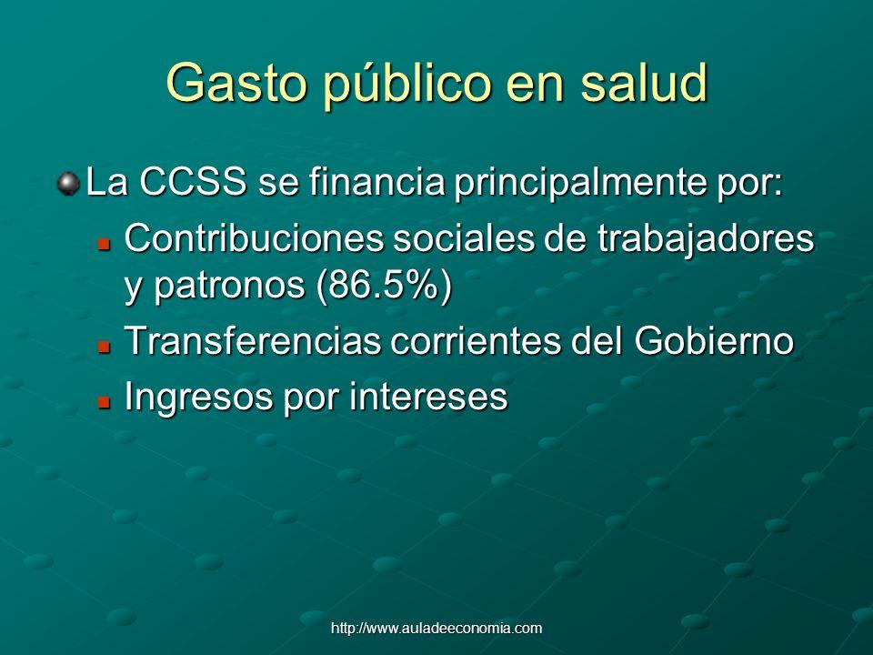 Gasto público en salud La CCSS se financia principalmente por: