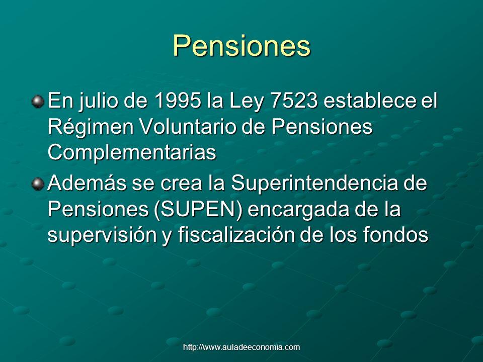 Pensiones En julio de 1995 la Ley 7523 establece el Régimen Voluntario de Pensiones Complementarias.