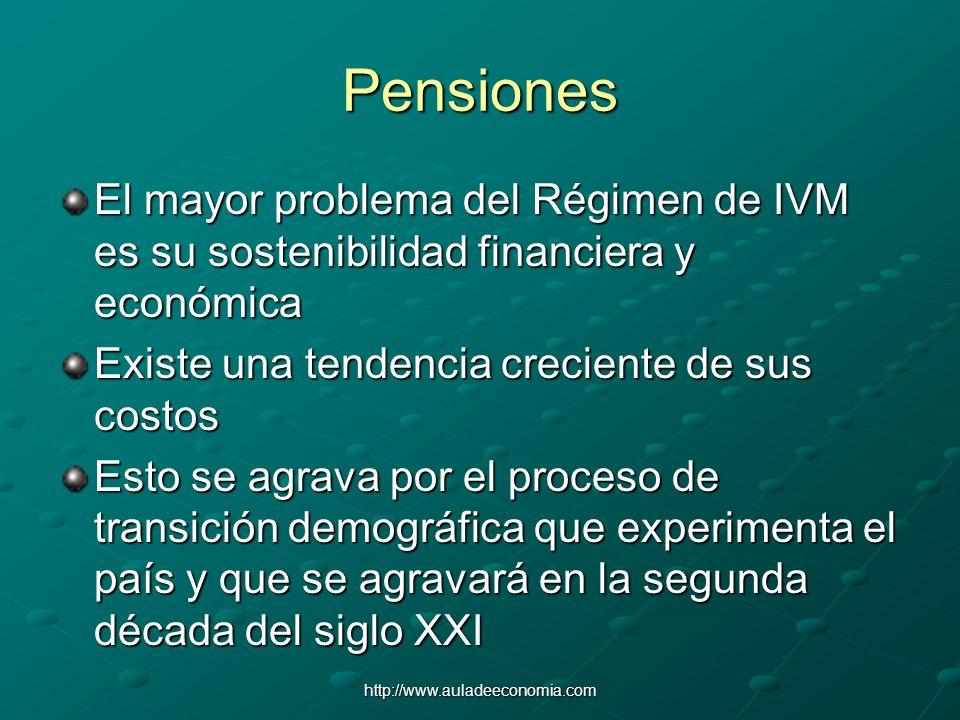 Pensiones El mayor problema del Régimen de IVM es su sostenibilidad financiera y económica. Existe una tendencia creciente de sus costos.