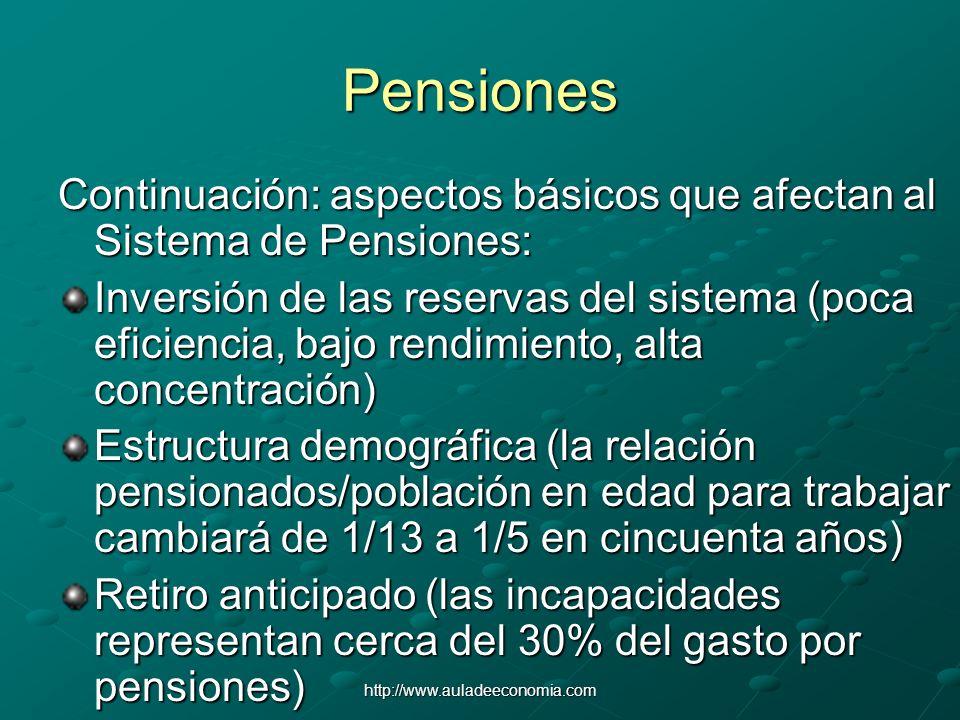 Pensiones Continuación: aspectos básicos que afectan al Sistema de Pensiones: