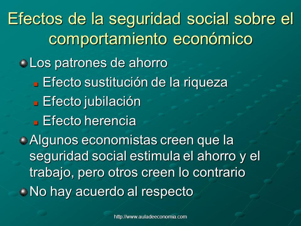 Efectos de la seguridad social sobre el comportamiento económico