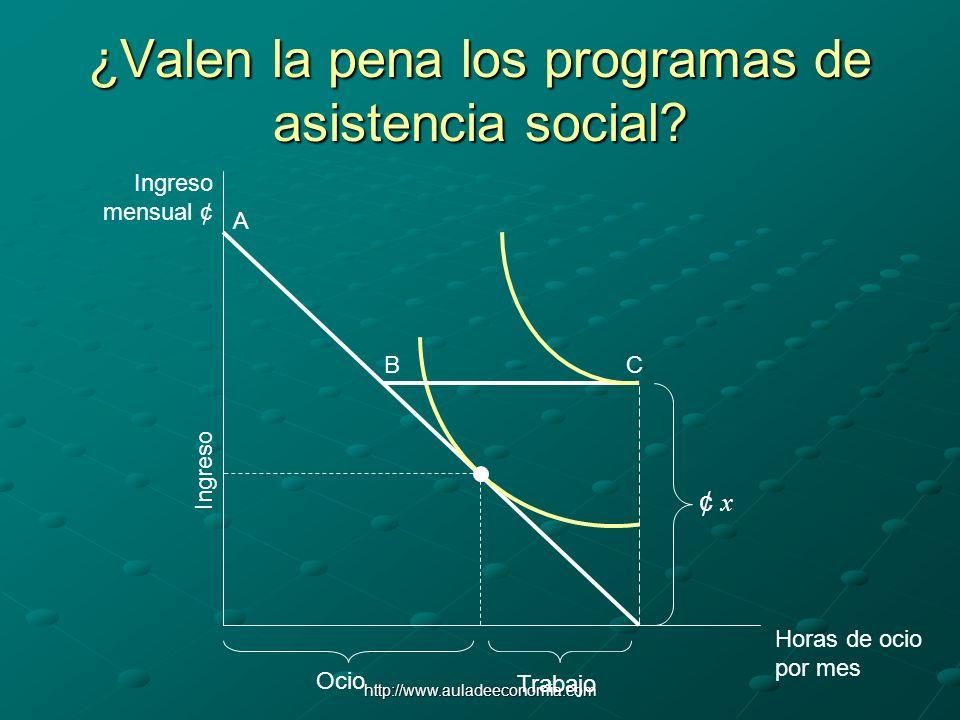 ¿Valen la pena los programas de asistencia social