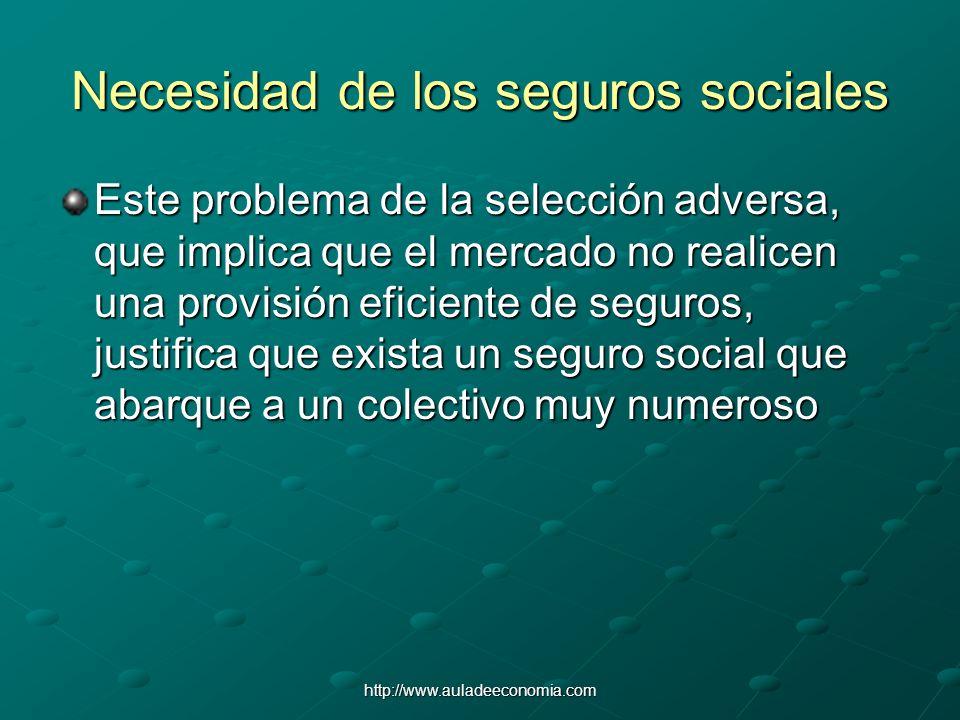 Necesidad de los seguros sociales