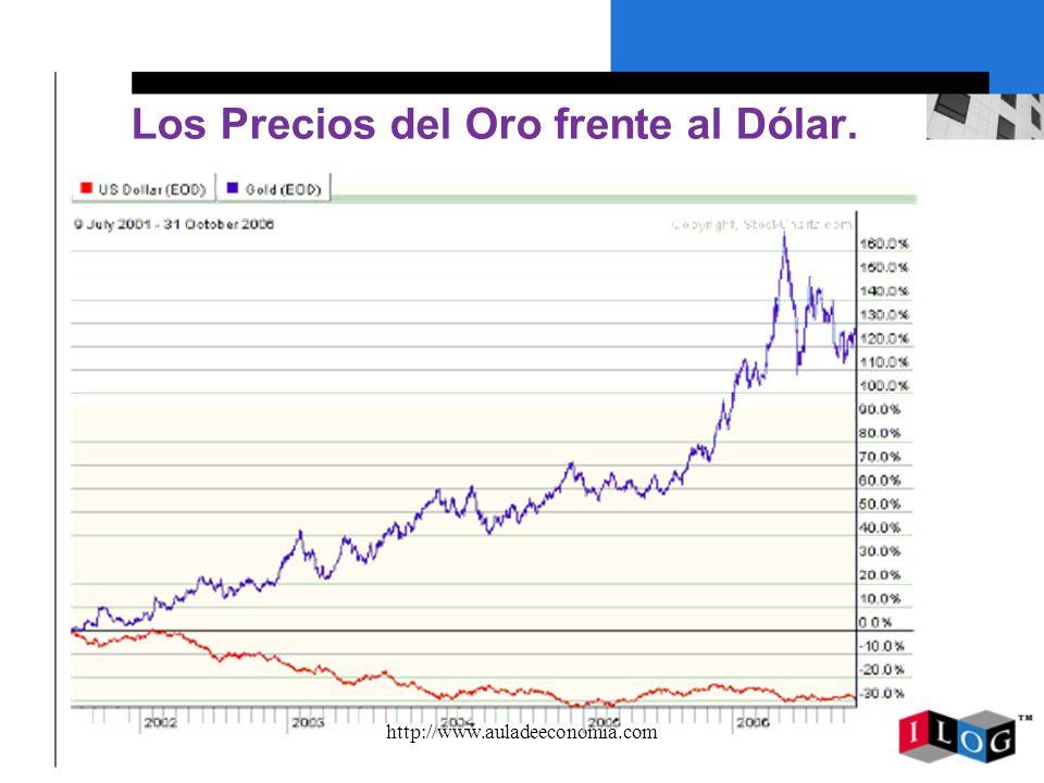 Los Precios del Oro frente al Dólar.
