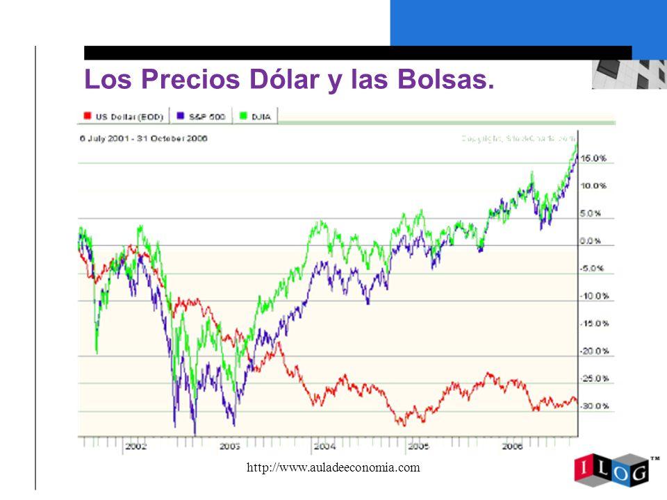 Los Precios Dólar y las Bolsas.