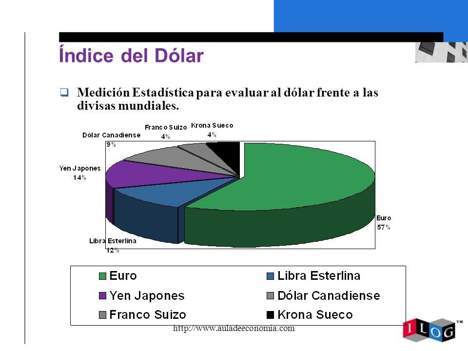 Índice del Dólar Medición Estadística para evaluar al dólar frente a las divisas mundiales.