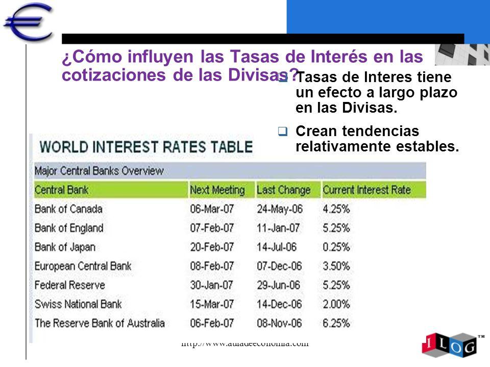 ¿Cómo influyen las Tasas de Interés en las cotizaciones de las Divisas
