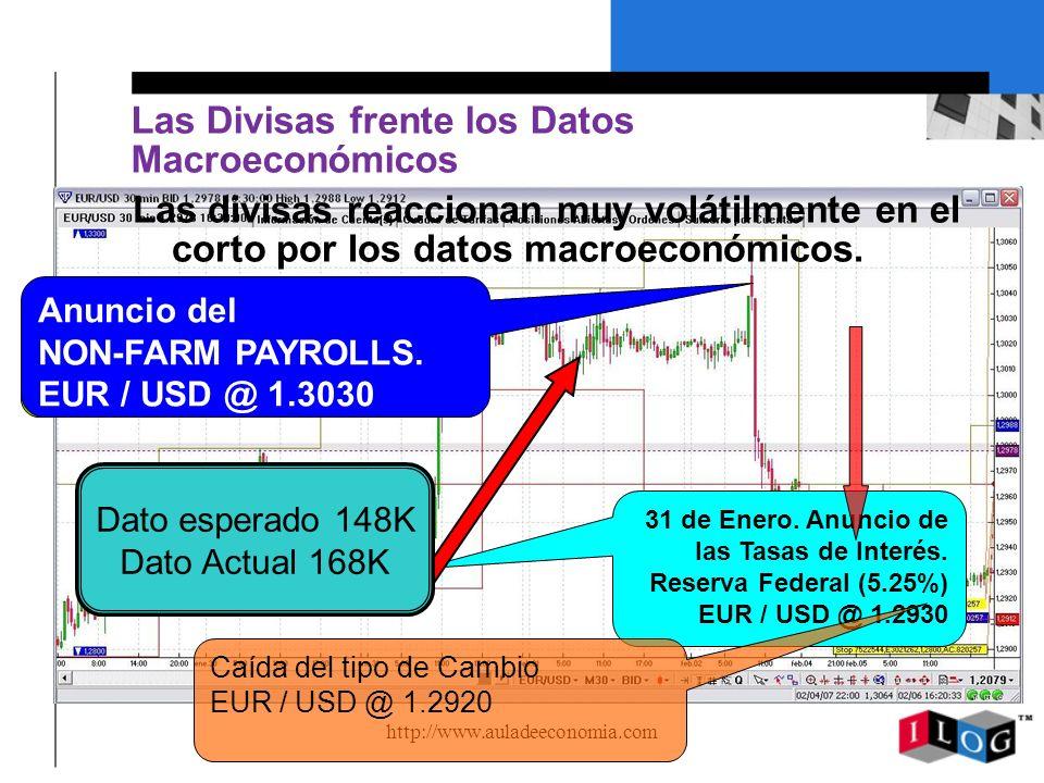 Las Divisas frente los Datos Macroeconómicos