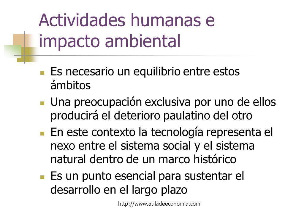 Actividades humanas e impacto ambiental
