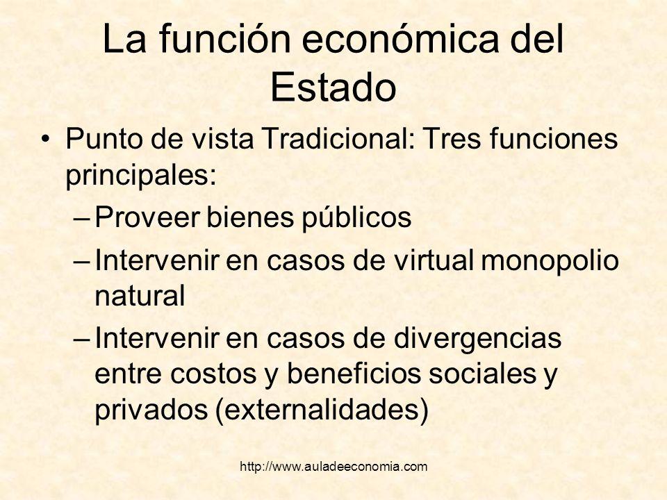 La función económica del Estado