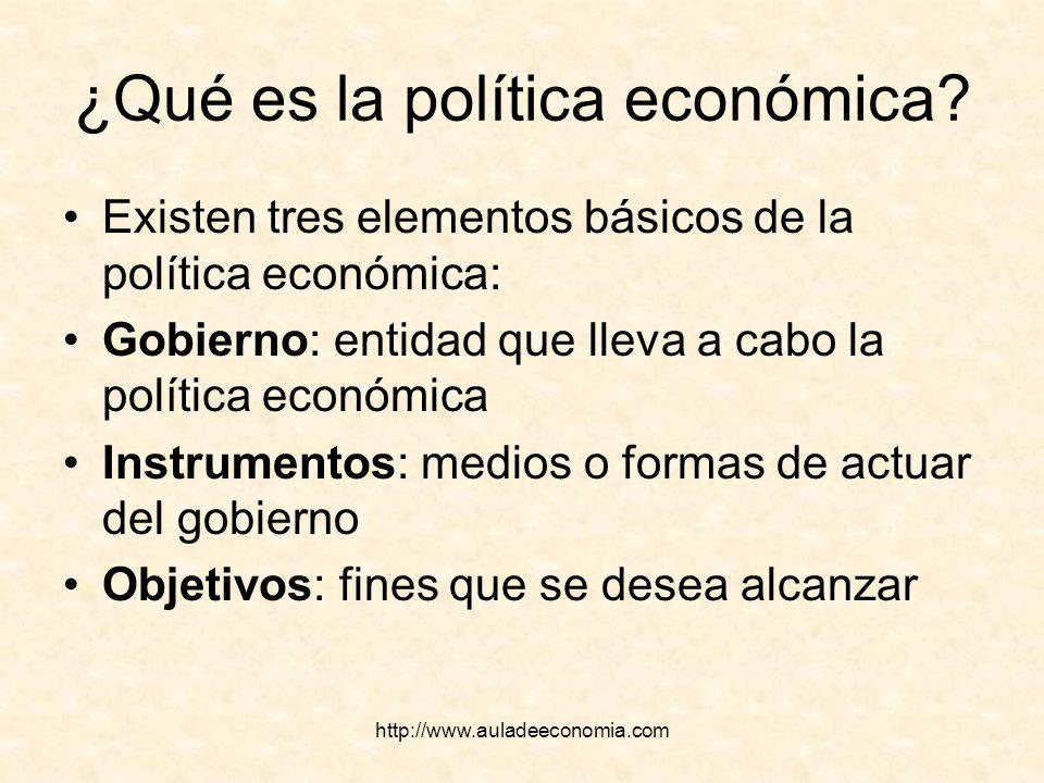 ¿Qué es la política económica
