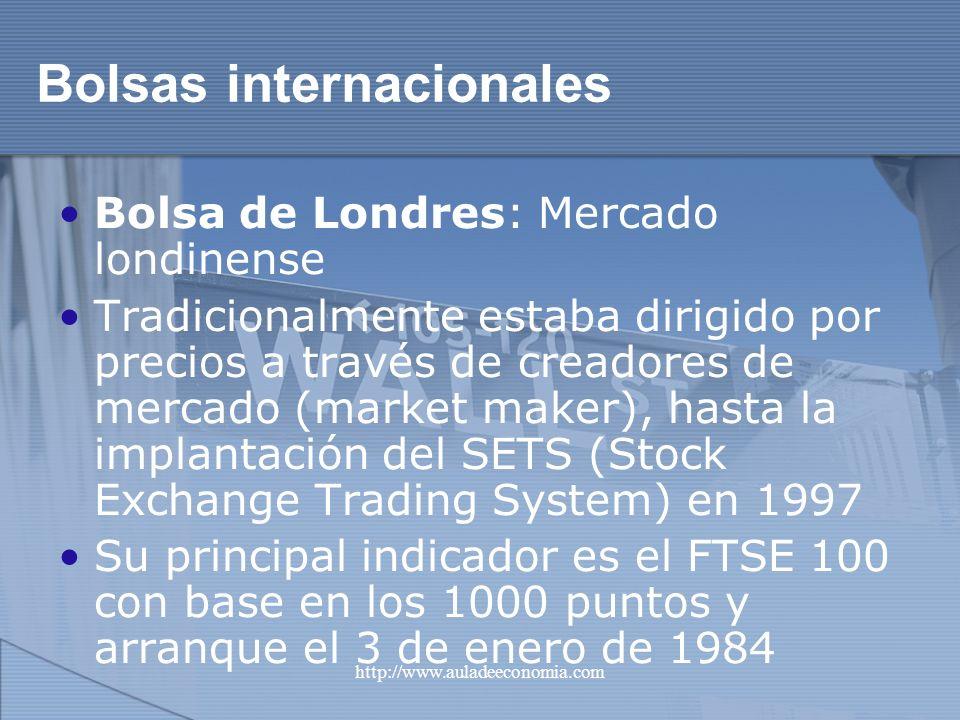 Bolsas internacionales