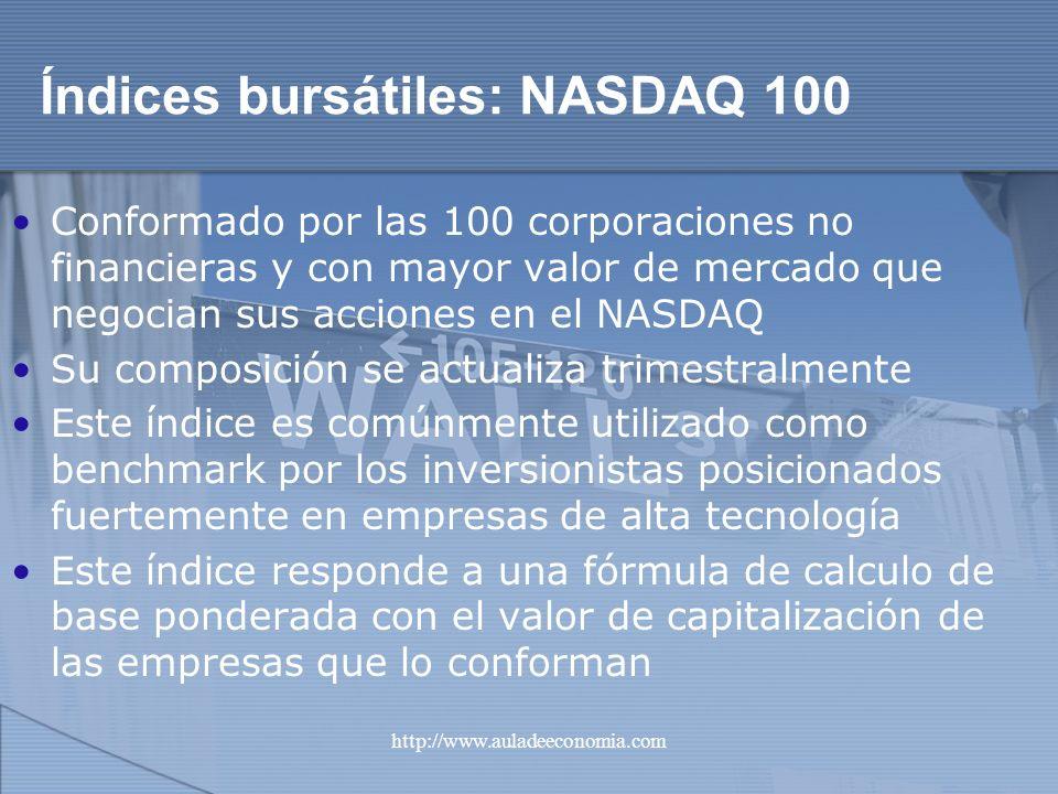 Índices bursátiles: NASDAQ 100