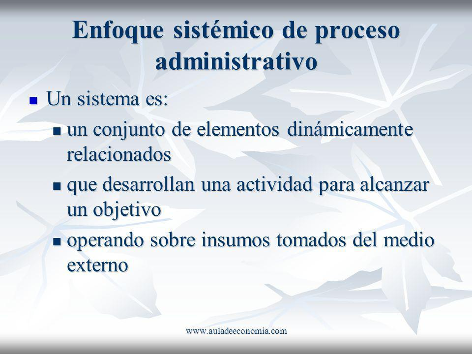 Enfoque sistémico de proceso administrativo